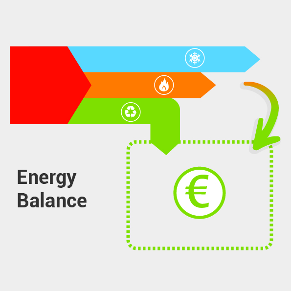Expertise Energy balance